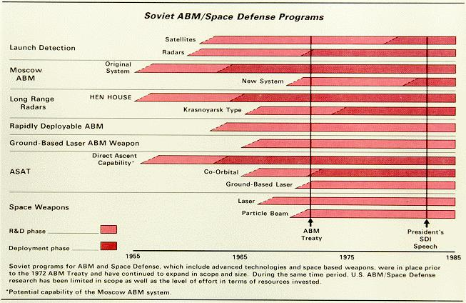 abm treaty The anti-ballistic missile treaty (abm treaty or abmt) was a treaty between the united states and the soviet union on the limitation of the anti-ballistic missile (abm) systems used in defending areas against missile-delivered nuclear weapons.