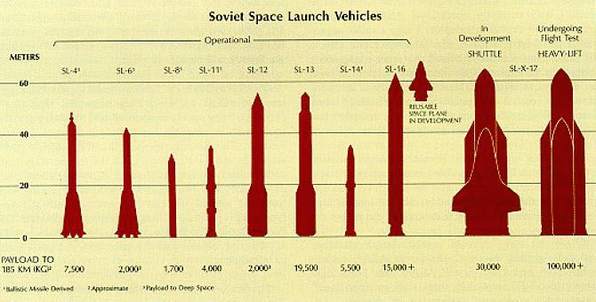 Ussr Space Program Logo - Pics about space