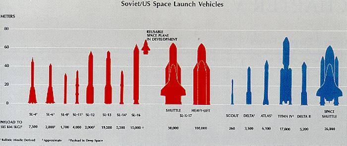 ¿Quién ganó realmente la carrera espacial? - Página 5 89_space_vehicles