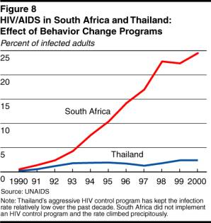 hiv aids the impacts on the business The business response to hiv/aids: impact and lessons learned author: prince  of wales international business leaders forum in.