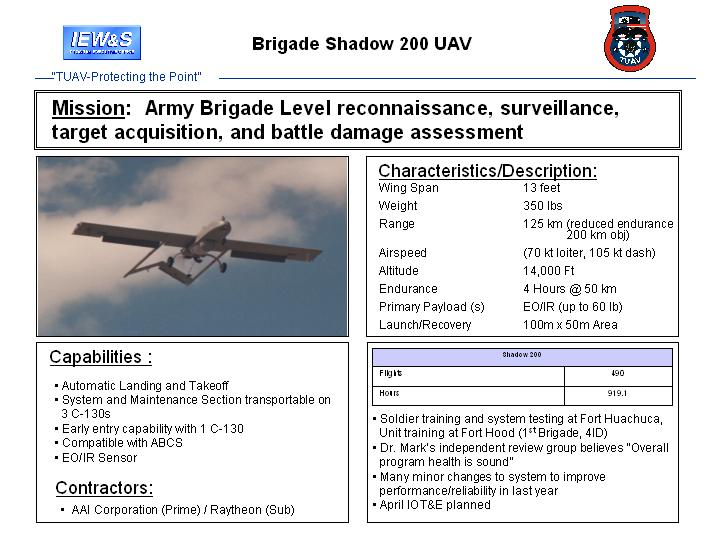 Unmanned Aerial Vehicles Uavs Unmanned Aerial Systems