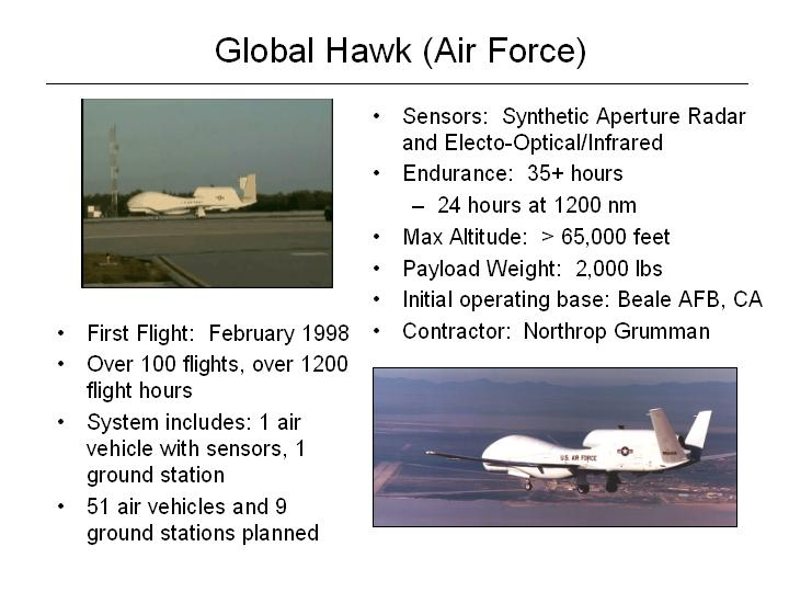Global Hawk Tier Ii Hae Uav