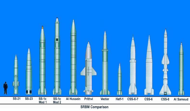 Srbms Ballistic And Cruise Missile Threat National